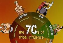 Tribaling / Infographics and images created for my blog about tribes, culture, brands, marketing, and communication. Visit Tribaling.com for more