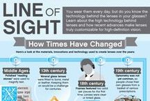 Eye Care Through Time / A look at how far we've come in eye care.