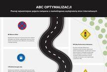 Infografiki PL / Infografiki poświęcone tematyce internetu i biznesu