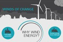 Alternative Energie / Rund um Nachhaltige Energie