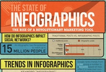 Info Graphics / A collection of interesting visual information / by Aaron Rauth