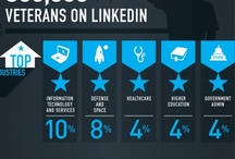 Infography / by Florian Aras