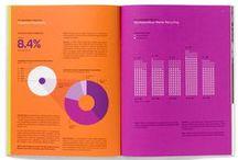 Brandbooks/Annual Reviews