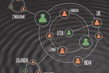 Rippln ou Redessiner les richesses au niveau mondial, aujourd'hui! / Rippln! Le nouveau réseau social qui vous rémunère pour toutes vos recommandations: jeux, applis, livres, musique, films, mais aussi coachings, formations, etc. une liste illimitée de produits! http://smb01.com/gagnerpowerup2