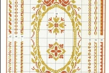 Edges Cross Stitch