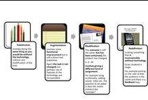 iPadagogy / iPad apps for education