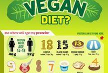 Going Vegan