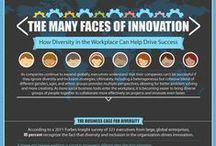 Infografiki (biznes, ekonomia, gospodarka)