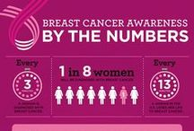 Breast Cancer Awareness / Remember: Always address health concerns directly with your doctor.  *Pins do not equal endorsement.