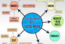 Basics of Social Media / iBeFound guided introduction to Social Networks and Social Media.