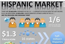 Industry Insights / ¿Qué pasa in the world of Multicultural Marketing?