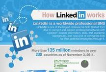 Infographics LinkedIn / LinkedIn related infographics