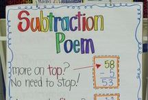 Teaching Ideas: Anchor Charts / Descriptive charts to post in classroom for students to use during learning/teaching. / by Karen Vis