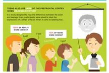 Children & parents: infographics / Collection of infographics on children, parenting, parents