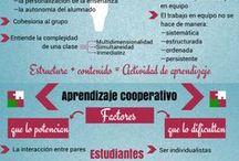 Aprendizaje Cooperativo. Aprendizaje-Servicio / by JESÚS HERNANDEZ GONZÁLEZ