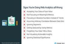 Web Analytics Academy / Content related to Web Analytics, statistics and data analysis.