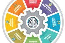 Metodologies d'innovació