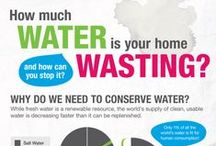 Lets be water wise