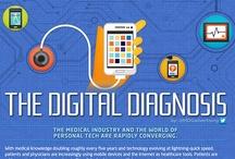 Healthcare & Technology
