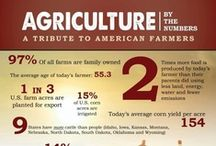 Know your farmer