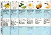 Sağlık ve beslenme