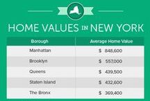 Tour New York: Real Estate / Ever wonder what it costs to live in New York?!  Yes, it's expensive!