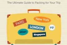 Tour New York: Travel Tips / Travel tips to help maximize your time sightseeing New York City attractions - topics include packing, planning, safety, tourist scams, ...