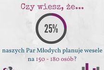 Statystyki Ślubne / Wypełniaj ankiety i poznaj nasze statystyki ślubne!  http://www.weselezklasa.pl/ankiety/