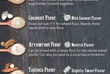 Kitchen Tips & Tricks / This board is dedicated to helping grow knowledge in the kitchen, & adapting helpful health benefits.