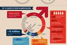 Health Infographics / It's all about our health using infographics for visual affect.