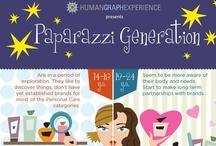 HumanGraphExperience