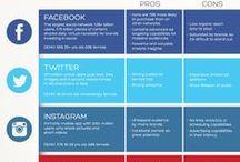Social media / The uses and practices of social media. A great collection of experiances.   Sosyal medya kullanımı ve uygulamaları. Harika tecrübeler koleksiyonu.