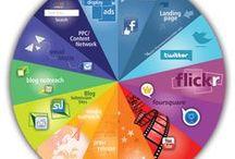 Digital Marketing / Useful advice and tips on digital marketing
