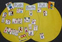 PYP: How The World Works