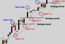 Draw Support And Resistance / Visit our site http://www.theforexguy.com/how-to-draw-support-and-resistance/ for more information on Draw Support And Resistance. Draw support and resistance levels to improve your win and loss ratio. The best way to think of support and resistance is to think of magnets. Magnets can either push or pull depending on what the polarity is.