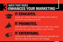 Video Marketing / Video marketing, social video, video for business