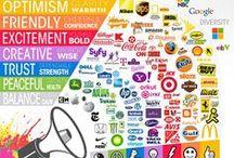 Branding / Branding for your Business