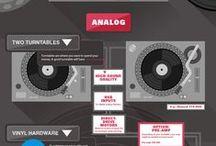 DJ World / Dance, techno, trance, hands up, EDM, DJs, mixes, remixes, clubbing