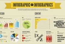 Infographics / by Tim Moore