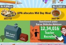 Development by UPA in India