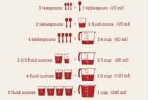 Food/cooking basics / All the things I should've learned a long time ago. / by Rita