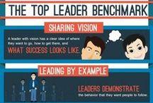 Living Leadership