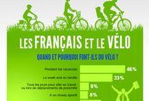 INFOGRAPHIE : Cyclisme / Découvrez le #cyclisme en infographie