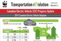 Electric Car Infographics / General electric car interest.