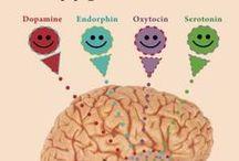 educate yourself - mental health, neuroscience