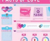 Dating Tips / Dating Infographic, Images, and words of Inspiration for Single Sistahs. #DatingTips