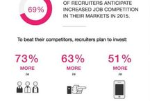 Recruitment / Recruitment   Social Recruiting   Gamification   Search & Selection