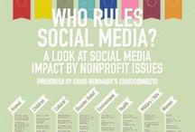Social media X digital / Overview of different types of social strategies