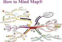 Mind Maps / Mindmapping practice.