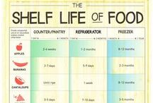 Shelf Life; Food Storage / Extending the life of the food you purchase to prevent waste and save you money.